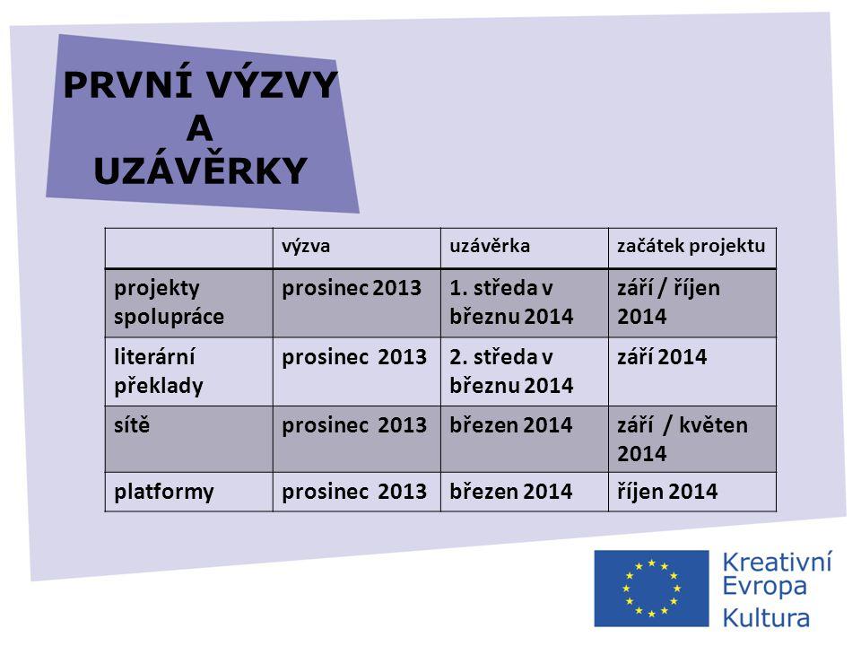 PRVNÍ VÝZVY A UZÁVĚRKY výzvauzávěrkazačátek projektu projekty spolupráce prosinec 20131. středa v březnu 2014 září / říjen 2014 literární překlady pro