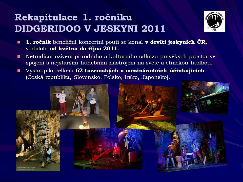 Rekapitulace 1. ročníku DIDGERIDOO V JESKYNI 2011 1.