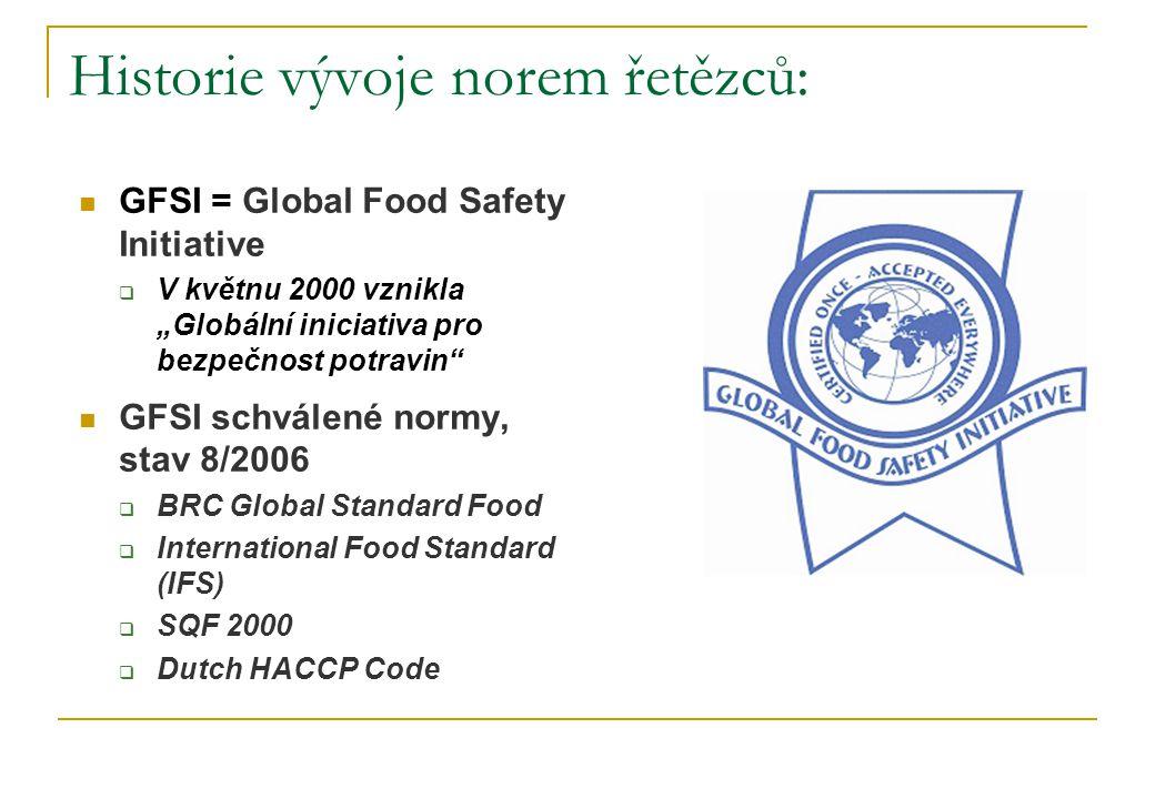 """Historie vývoje norem řetězců:  GFSI = Global Food Safety Initiative  V květnu 2000 vznikla """"Globální iniciativa pro bezpečnost potravin  GFSI schválené normy, stav 8/2006  BRC Global Standard Food  International Food Standard (IFS)  SQF 2000  Dutch HACCP Code"""