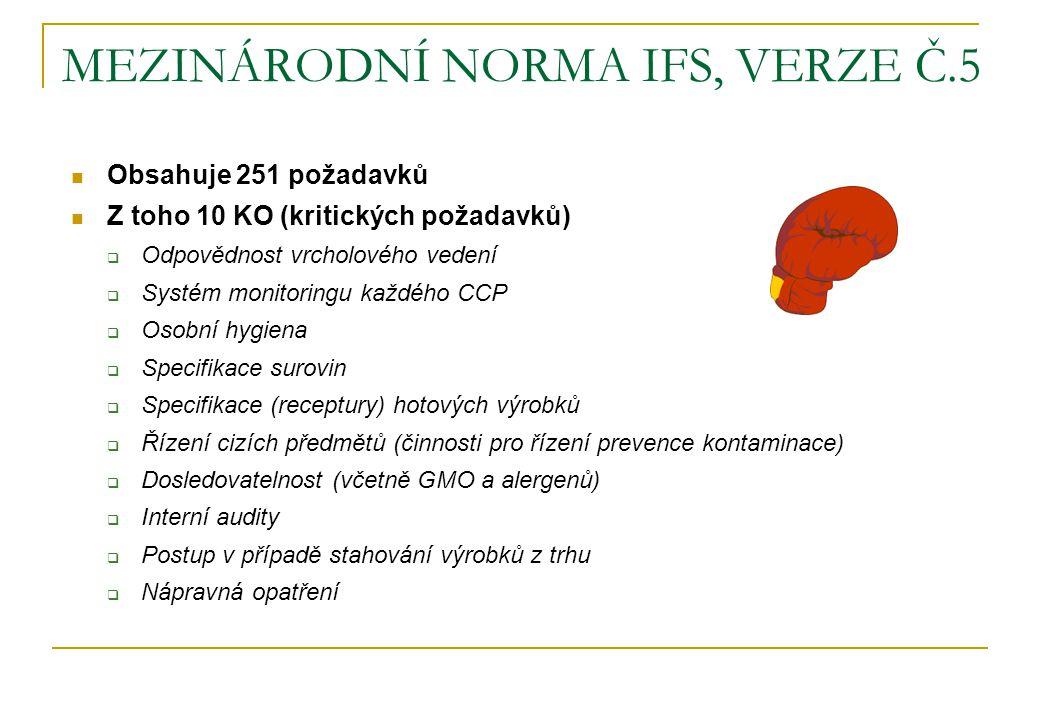 MEZINÁRODNÍ NORMA IFS, VERZE Č.5  Obsahuje 251 požadavků  Z toho 10 KO (kritických požadavků)  Odpovědnost vrcholového vedení  Systém monitoringu každého CCP  Osobní hygiena  Specifikace surovin  Specifikace (receptury) hotových výrobků  Řízení cizích předmětů (činnosti pro řízení prevence kontaminace)  Dosledovatelnost (včetně GMO a alergenů)  Interní audity  Postup v případě stahování výrobků z trhu  Nápravná opatření