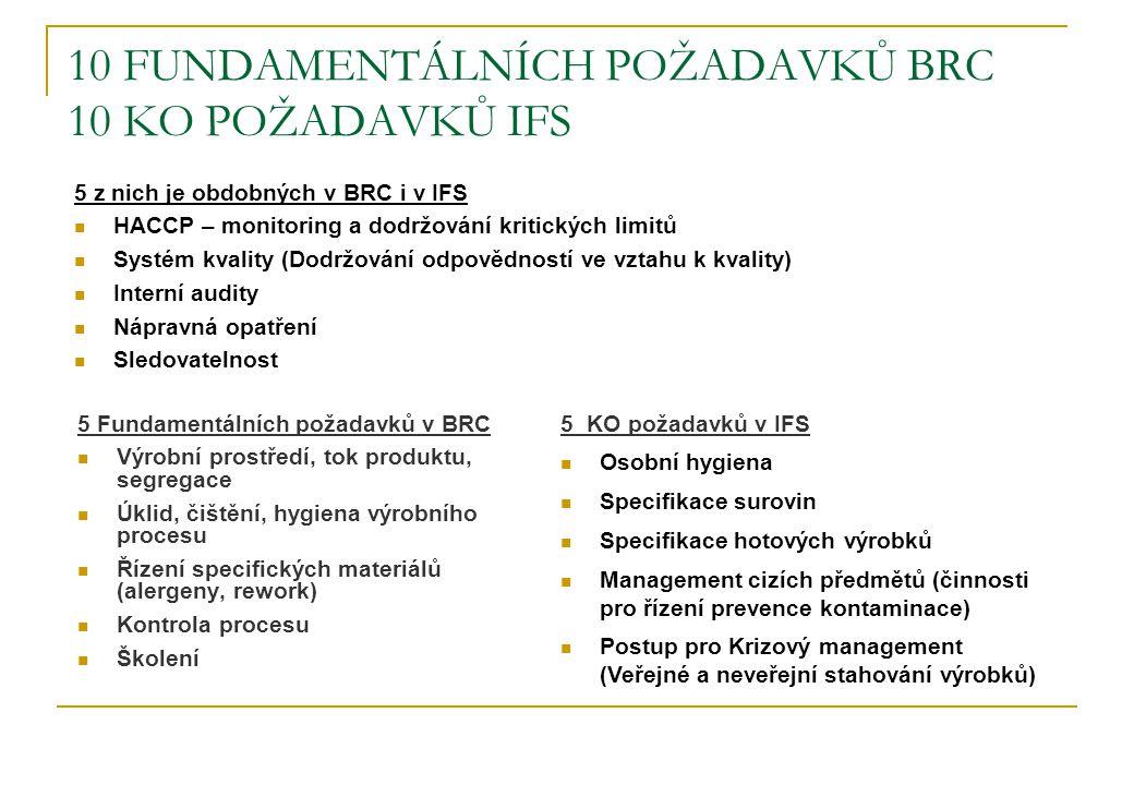 10 FUNDAMENTÁLNÍCH POŽADAVKŮ BRC 10 KO POŽADAVKŮ IFS 5 Fundamentálních požadavků v BRC  Výrobní prostředí, tok produktu, segregace  Úklid, čištění, hygiena výrobního procesu  Řízení specifických materiálů (alergeny, rework)  Kontrola procesu  Školení 5 z nich je obdobných v BRC i v IFS  HACCP – monitoring a dodržování kritických limitů  Systém kvality (Dodržování odpovědností ve vztahu k kvality)  Interní audity  Nápravná opatření  Sledovatelnost 5 KO požadavků v IFS  Osobní hygiena  Specifikace surovin  Specifikace hotových výrobků  Management cizích předmětů (činnosti pro řízení prevence kontaminace)  Postup pro Krizový management (Veřejné a neveřejní stahování výrobků)