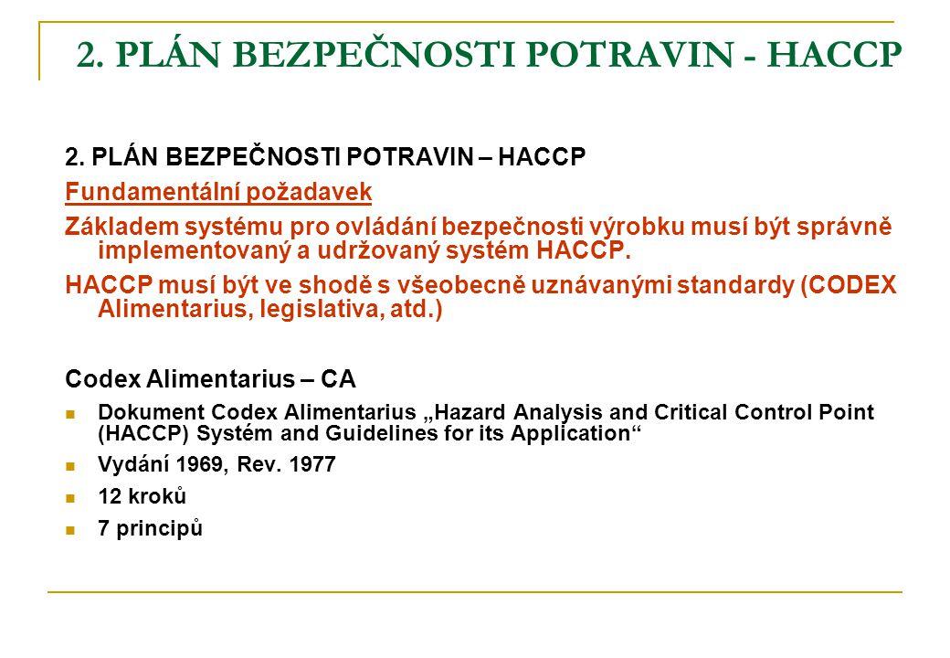 2.PLÁN BEZPEČNOSTI POTRAVIN - HACCP 2.