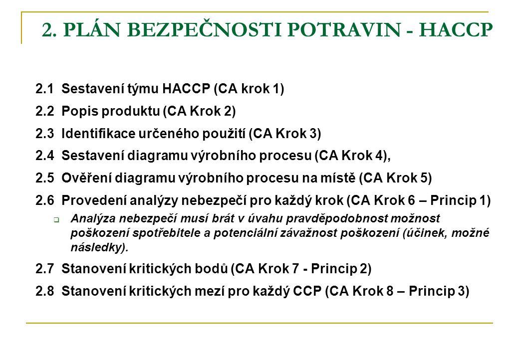 2. PLÁN BEZPEČNOSTI POTRAVIN - HACCP 2.1 Sestavení týmu HACCP (CA krok 1) 2.2 Popis produktu (CA Krok 2) 2.3 Identifikace určeného použití (CA Krok 3)