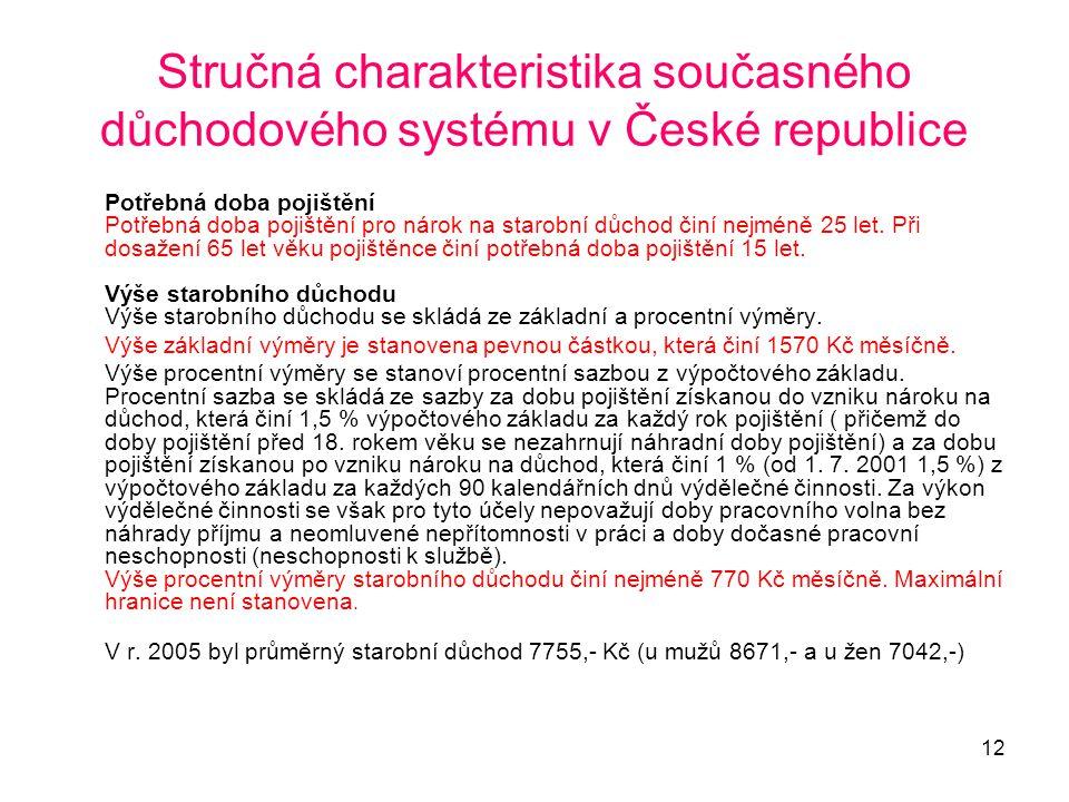 12 Stručná charakteristika současného důchodového systému v České republice Potřebná doba pojištění Potřebná doba pojištění pro nárok na starobní důch