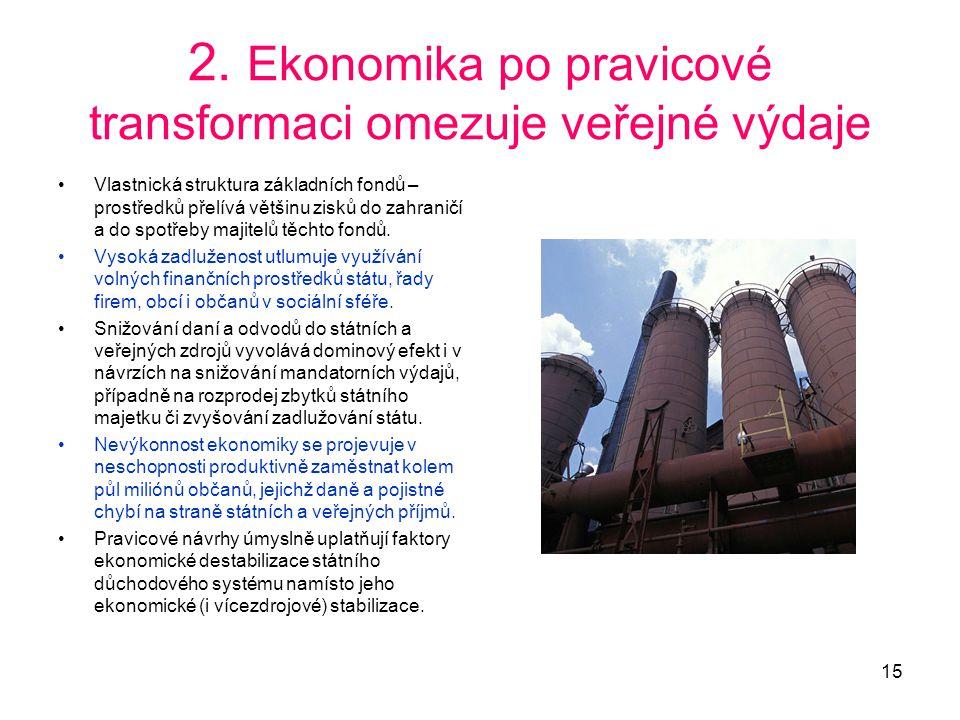 15 2. Ekonomika po pravicové transformaci omezuje veřejné výdaje •Vlastnická struktura základních fondů – prostředků přelívá většinu zisků do zahranič