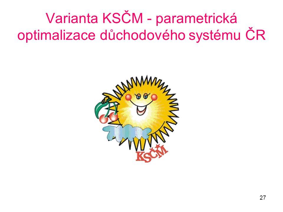 27 Varianta KSČM - parametrická optimalizace důchodového systému ČR