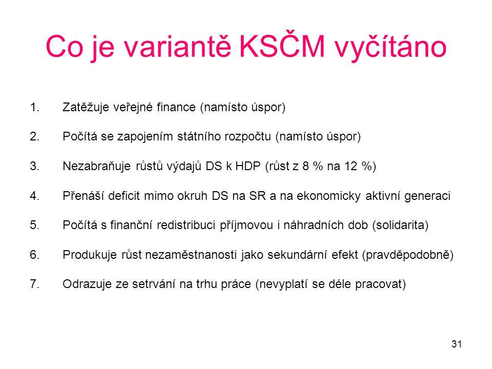 31 Co je variantě KSČM vyčítáno 1.Zatěžuje veřejné finance (namísto úspor) 2.Počítá se zapojením státního rozpočtu (namísto úspor) 3.Nezabraňuje růstů