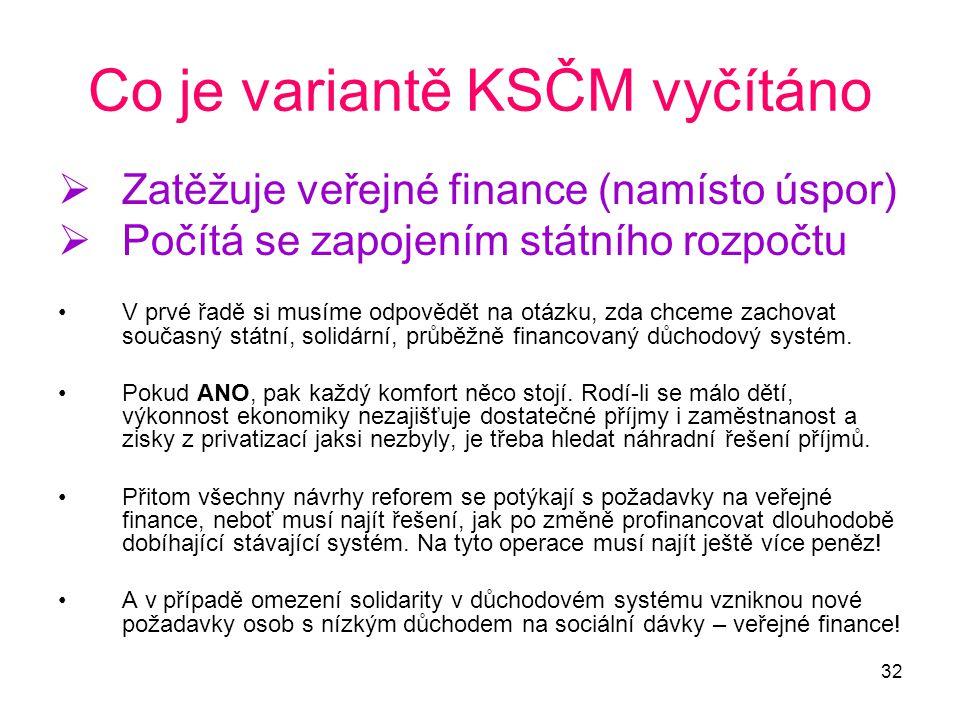 32 Co je variantě KSČM vyčítáno  Zatěžuje veřejné finance (namísto úspor)  Počítá se zapojením státního rozpočtu •V prvé řadě si musíme odpovědět na