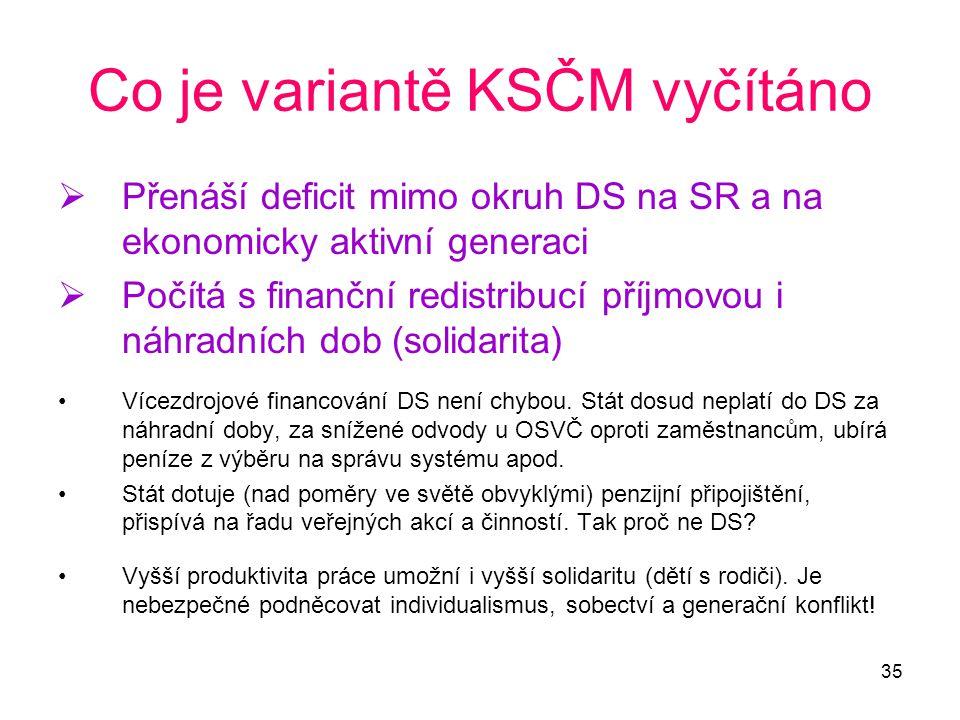 35 Co je variantě KSČM vyčítáno  Přenáší deficit mimo okruh DS na SR a na ekonomicky aktivní generaci  Počítá s finanční redistribucí příjmovou i ná