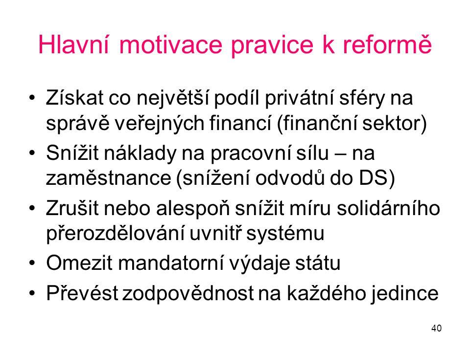40 Hlavní motivace pravice k reformě •Získat co největší podíl privátní sféry na správě veřejných financí (finanční sektor) •Snížit náklady na pracovn