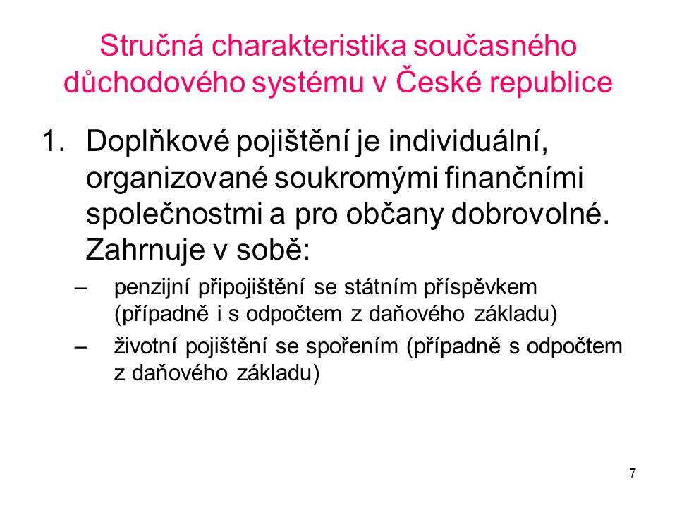 7 Stručná charakteristika současného důchodového systému v České republice 1.Doplňkové pojištění je individuální, organizované soukromými finančními s