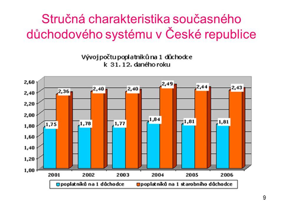 9 Stručná charakteristika současného důchodového systému v České republice