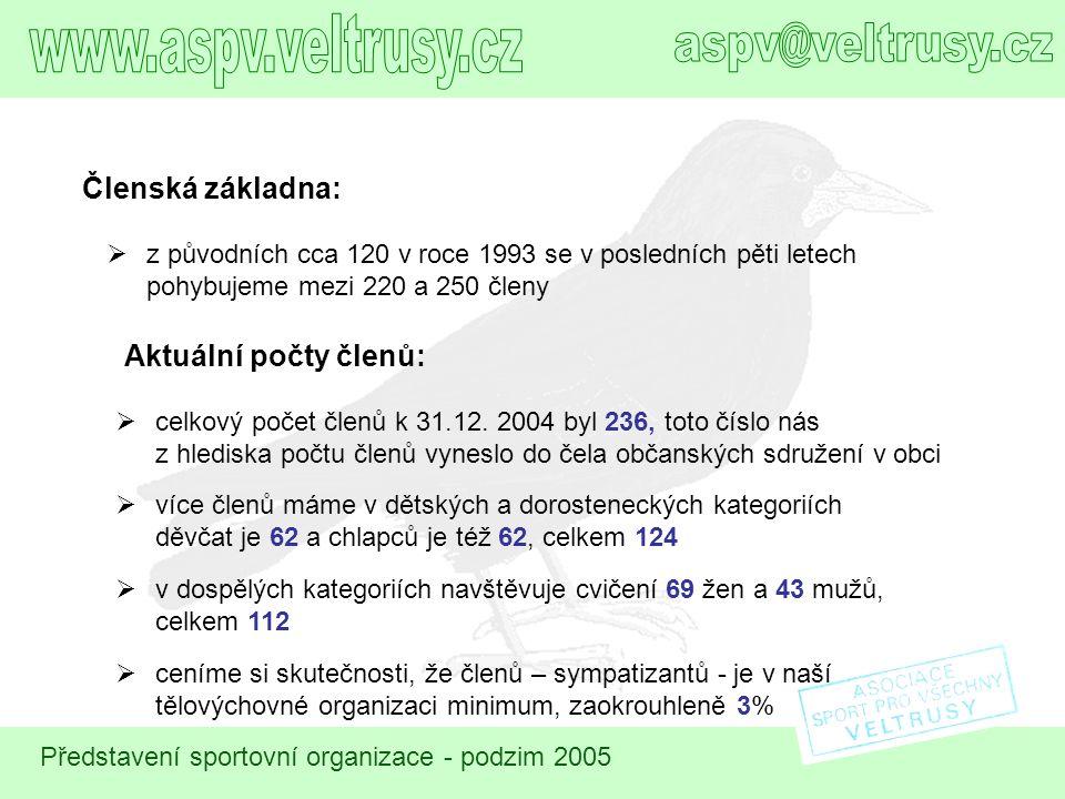 Představení sportovní organizace - podzim 2005 Členská základna:  z původních cca 120 v roce 1993 se v posledních pěti letech pohybujeme mezi 220 a 2
