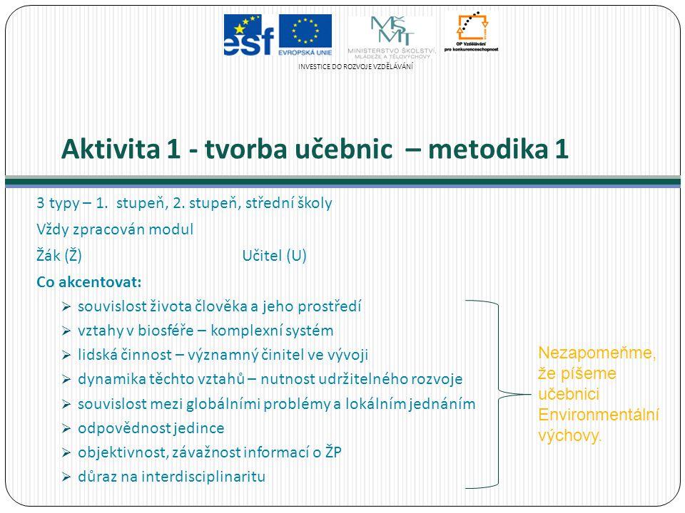 Aktivita 1 - tvorba učebnic – metodika 1 3 typy – 1. stupeň, 2. stupeň, střední školy Vždy zpracován modul Žák (Ž)Učitel (U) Co akcentovat:  souvislo