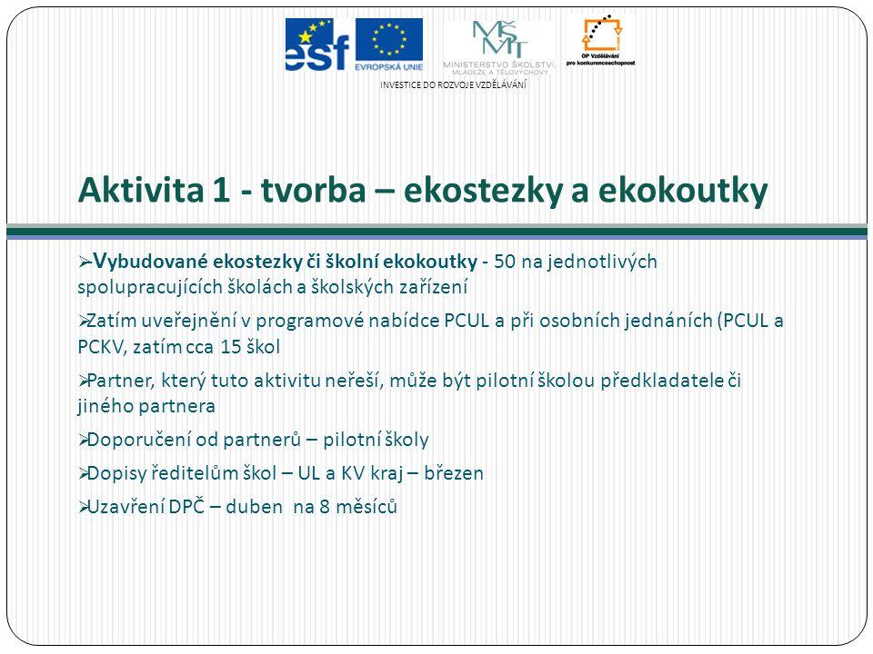 Aktivita 1 - tvorba – ekostezky a ekokoutky  - V ybudované ekostezky či školní ekokoutky - 50 na jednotlivých spolupracujících školách a školských za