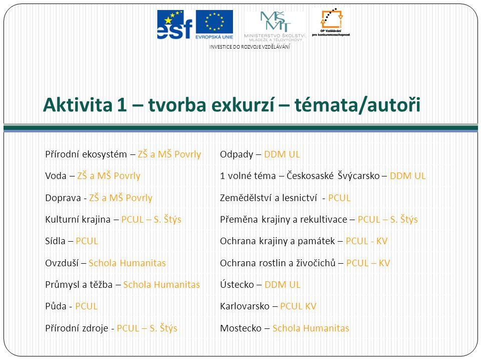 Aktivita 1 – tvorba exkurzí – témata/autoři INVESTICE DO ROZVOJE VZDĚLÁVÁNÍ Přírodní ekosystém – ZŠ a MŠ PovrlyOdpady – DDM UL Voda – ZŠ a MŠ Povrly1 volné téma – Českosaské Švýcarsko – DDM UL Doprava - ZŠ a MŠ PovrlyZemědělství a lesnictví - PCUL Kulturní krajina – PCUL – S.