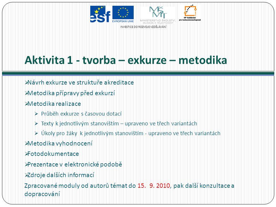 Aktivita 1 - tvorba – exkurze – metodika  Návrh exkurze ve struktuře akreditace  Metodika přípravy před exkurzí  Metodika realizace  Průběh exkurz