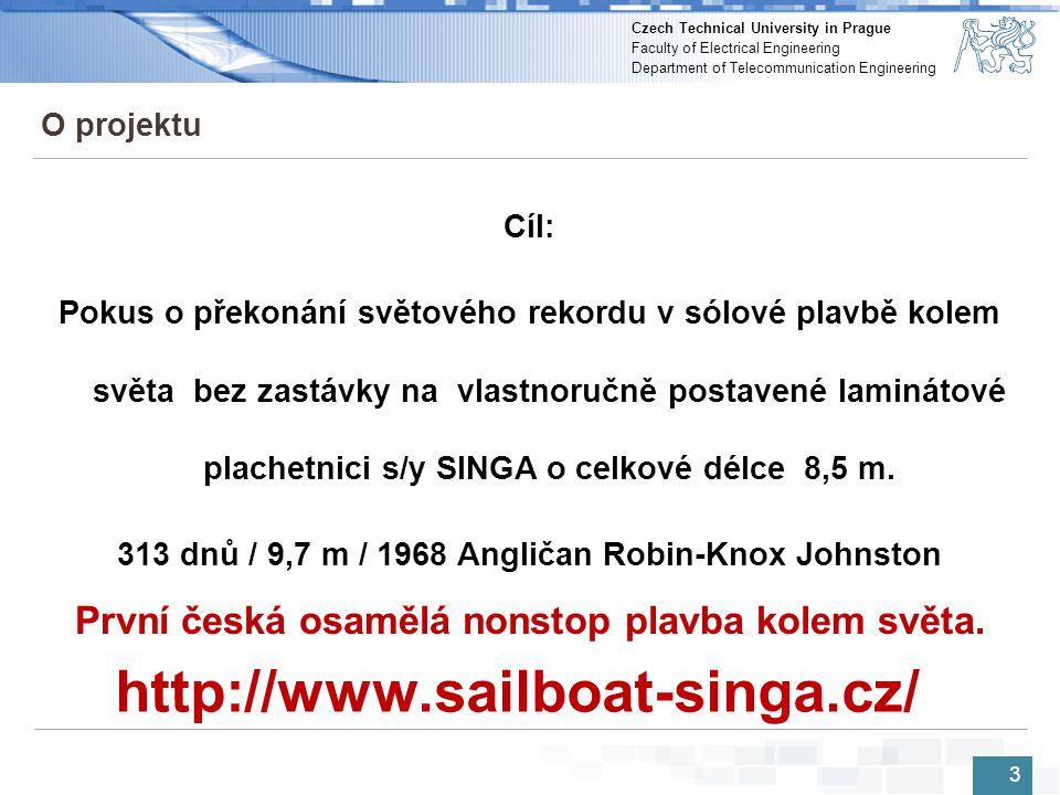 Czech Technical University in Prague Faculty of Electrical Engineering Department of Telecommunication Engineering Komunikační zařízení – videa a obrázky 44