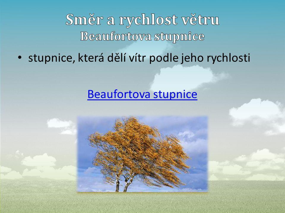 • stupnice, která dělí vítr podle jeho rychlosti Beaufortova stupnice