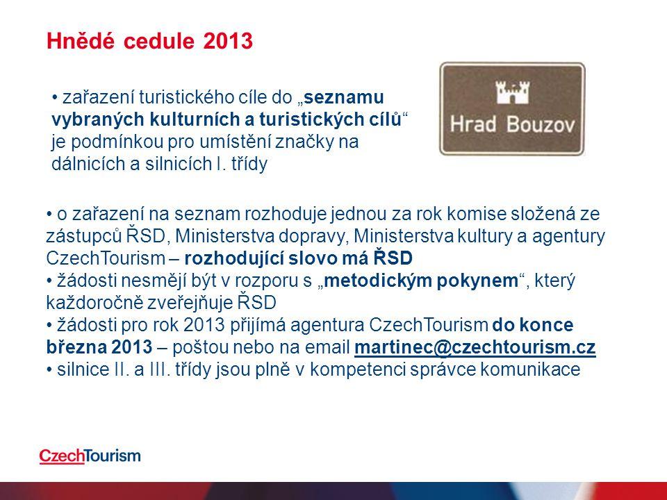 Hnědé cedule 2013 • o zařazení na seznam rozhoduje jednou za rok komise složená ze zástupců ŘSD, Ministerstva dopravy, Ministerstva kultury a agentury