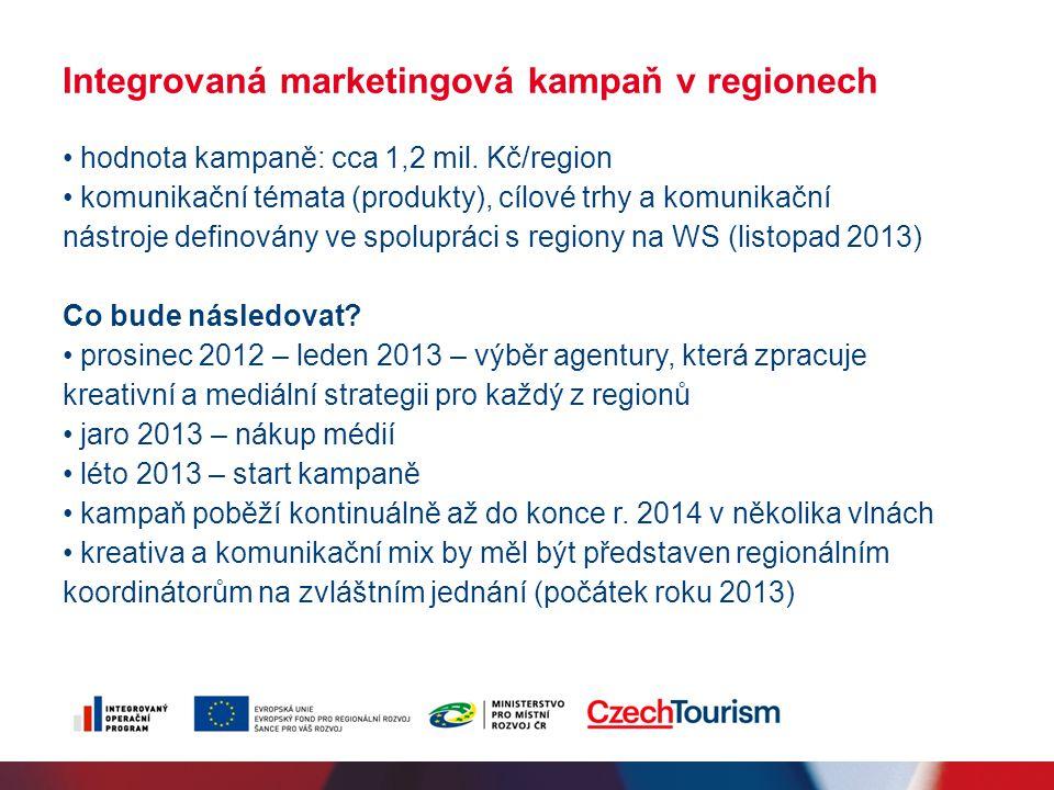 Integrovaná marketingová kampaň v regionech • hodnota kampaně: cca 1,2 mil. Kč/region • komunikační témata (produkty), cílové trhy a komunikační nástr
