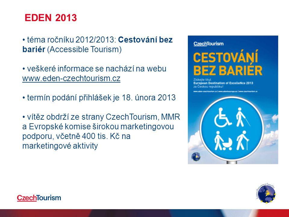 EDEN 2013 • téma ročníku 2012/2013: Cestování bez bariér (Accessible Tourism) • veškeré informace se nachází na webu www.eden-czechtourism.cz www.eden-czechtourism.cz • termín podání přihlášek je 18.