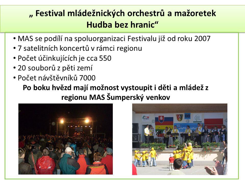 """"""" Festival mládežnických orchestrů a mažoretek Hudba bez hranic"""" """" Festival mládežnických orchestrů a mažoretek Hudba bez hranic"""" • MAS se podílí na s"""
