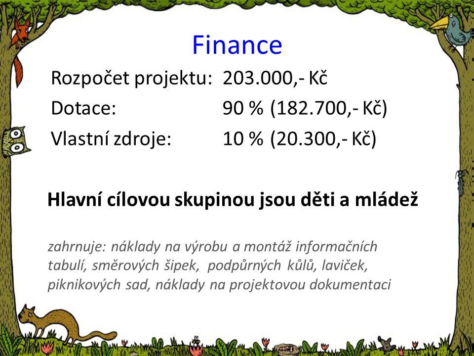 Finance Rozpočet projektu: 203.000,- Kč Dotace:90 %(182.700,- Kč) Vlastní zdroje:10 %(20.300,- Kč) Hlavní cílovou skupinou jsou děti a mládež zahrnuje
