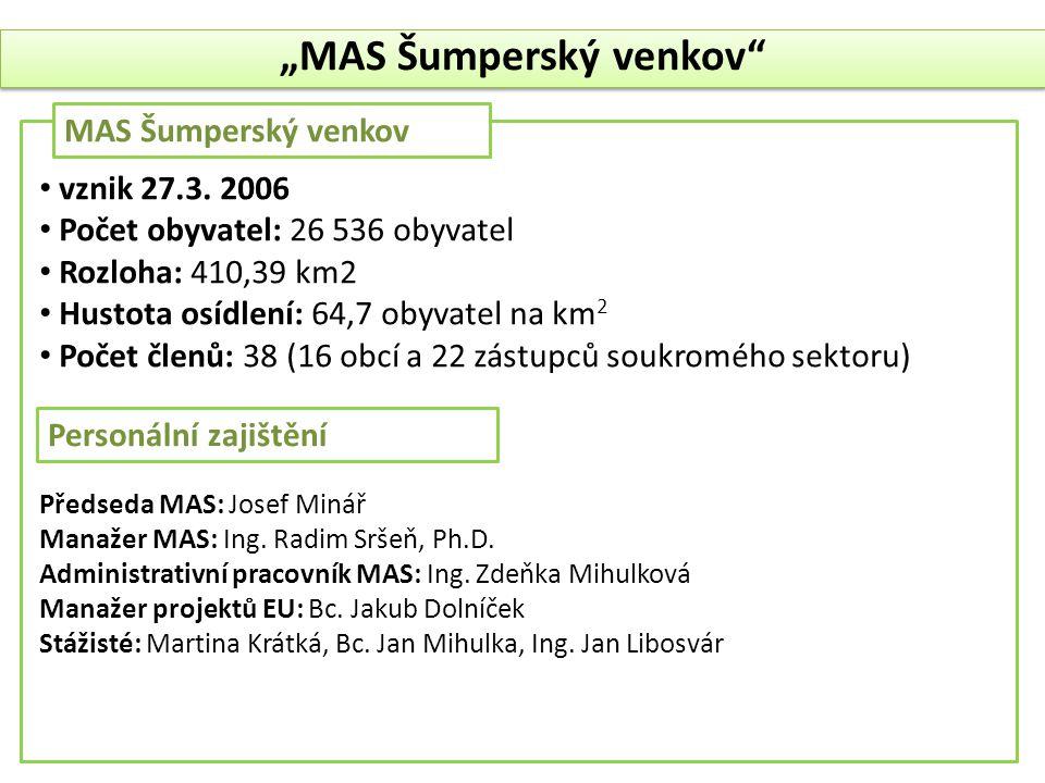MAS Šumperský venkov • vznik 27.3. 2006 • Počet obyvatel: 26 536 obyvatel • Rozloha: 410,39 km2 • Hustota osídlení: 64,7 obyvatel na km 2 • Počet člen