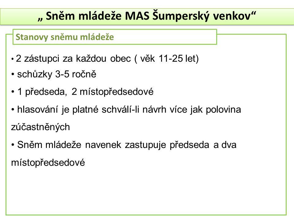 """"""" Sněm mládeže MAS Šumperský venkov"""" • 2 zástupci za každou obec ( věk 11-25 let) • schůzky 3-5 ročně • 1 předseda, 2 místopředsedové • hlasování je p"""
