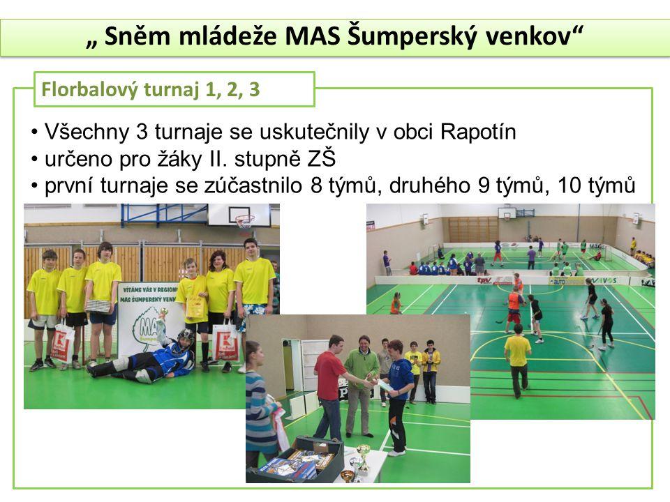""""""" Sněm mládeže MAS Šumperský venkov Foto Florbalový turnaj"""
