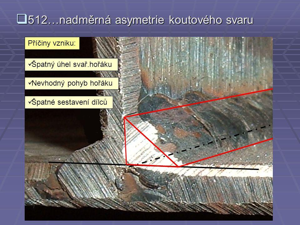  511…neúplné vyplnění svaru Příčiny vzniku:  Nevhodně zvolené parametry  Špatná styčná mezera  Velké otupení v kořeni