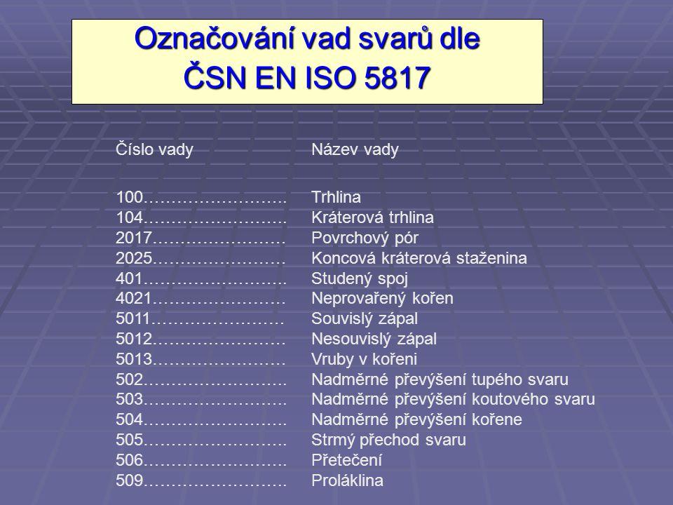 VADY SVARŮ  ČSN EN 25817  ČSN EN ISO 5817 DCB Stupně jakosti pro vady svarových spojů Nízká kvalita svarůStřední kvalita svarůVysoká kvalita svarů