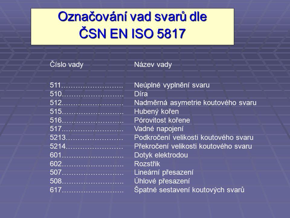 Označování vad svarů dle ČSN EN ISO 5817 Číslo vadyNázev vady 100…………………….. 104…………………….. 2017…………………… 2025…………………… 401…………………….. 4021…………………… 5011………