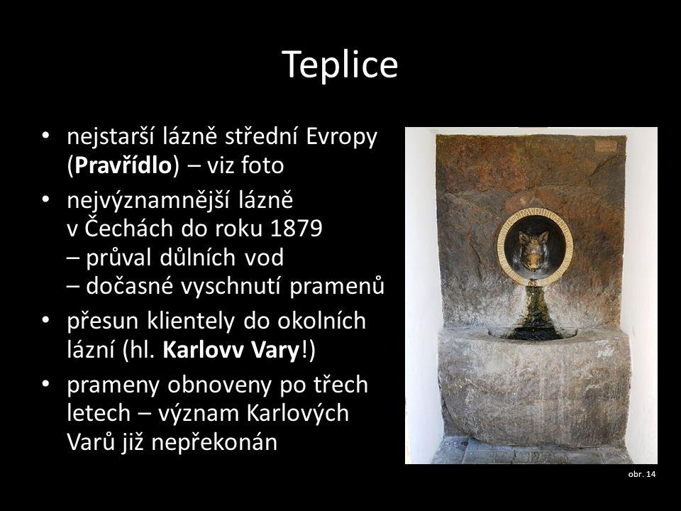 Teplice • nejstarší lázně střední Evropy (Pravřídlo) – viz foto • nejvýznamnější lázně v Čechách do roku 1879 – průval důlních vod – dočasné vyschnutí