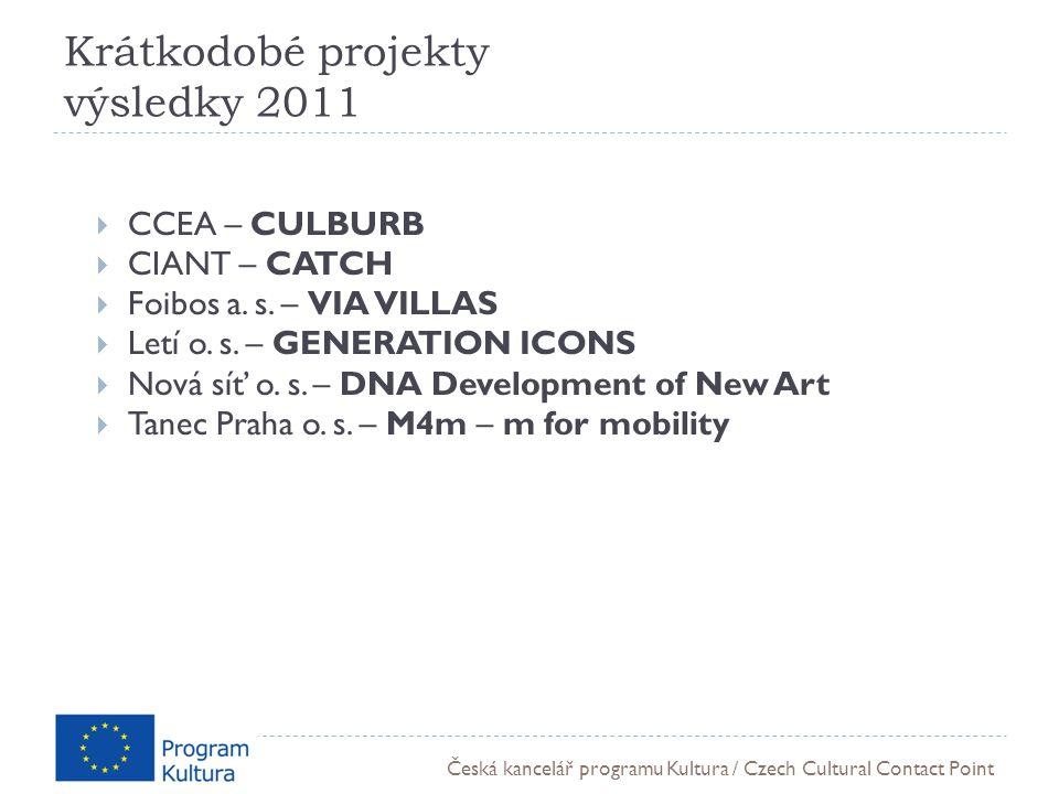 Česká kancelář programu Kultura / Czech Cultural Contact Point Krátkodobé projekty výsledky 2011  CCEA – CULBURB  CIANT – CATCH  Foibos a.