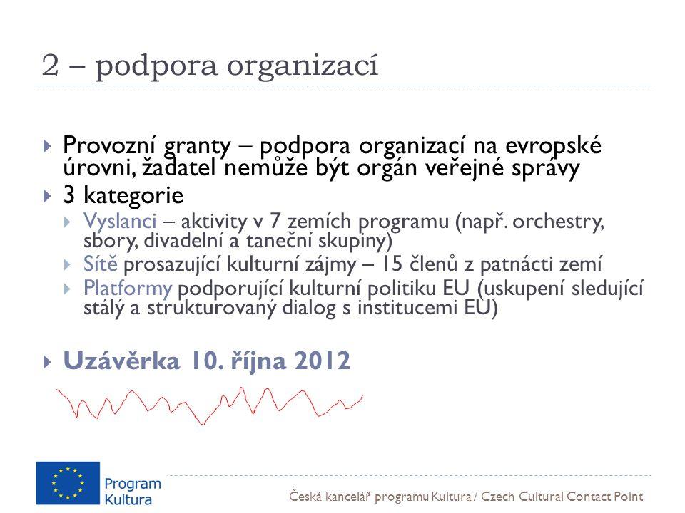 Česká kancelář programu Kultura / Czech Cultural Contact Point 2 – podpora organizací  Provozní granty – podpora organizací na evropské úrovni, žadatel nemůže být orgán veřejné správy  3 kategorie  Vyslanci – aktivity v 7 zemích programu (např.