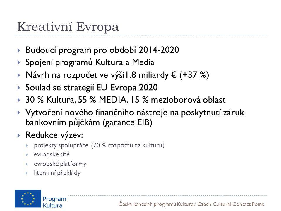 Kreativní Evropa  Budoucí program pro období 2014-2020  Spojení programů Kultura a Media  Návrh na rozpočet ve výši1.8 miliardy € (+37 %)  Soulad se strategií EU Evropa 2020  30 % Kultura, 55 % MEDIA, 15 % mezioborová oblast  Vytvoření nového finančního nástroje na poskytnutí záruk bankovním půjčkám (garance EIB)  Redukce výzev:  projekty spolupráce (70 % rozpočtu na kulturu)  evropské sítě  evropské platformy  literární překlady