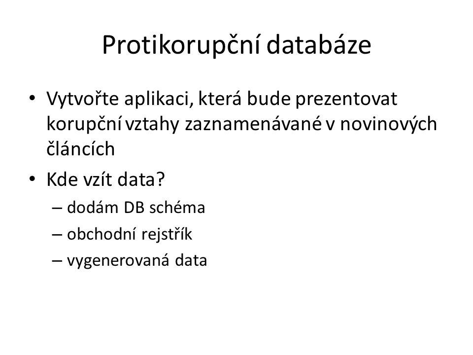 Protikorupční databáze Vytvořte aplikaci, která bude prezentovat korupční vztahy zaznamenávané v novinových článcích Kde vzít data.