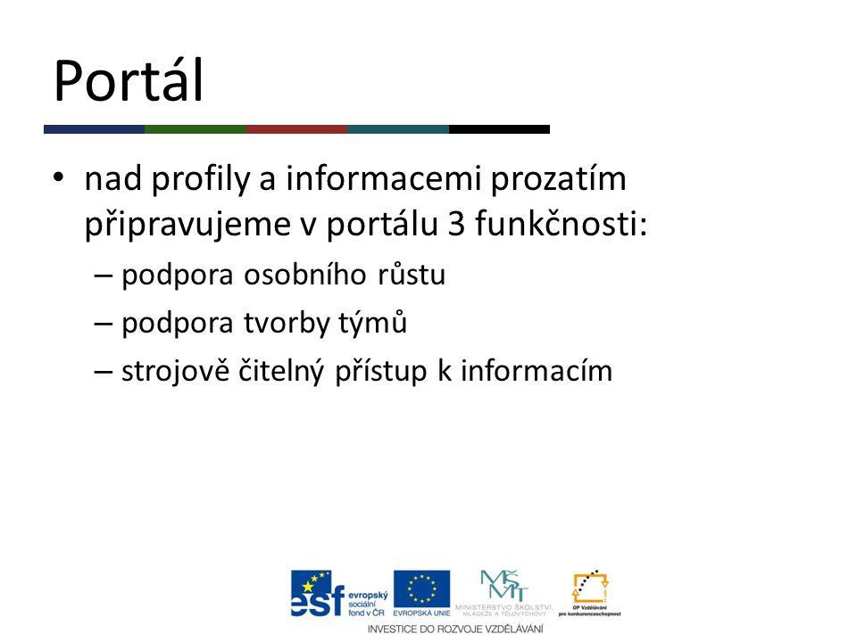 Portál nad profily a informacemi prozatím připravujeme v portálu 3 funkčnosti: – podpora osobního růstu – podpora tvorby týmů – strojově čitelný příst