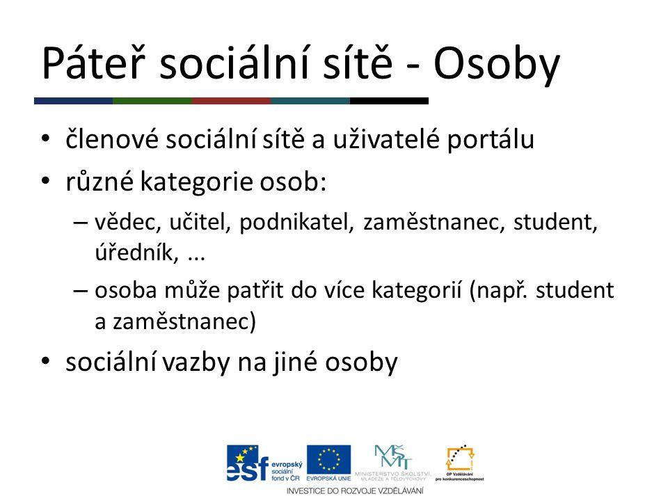 Páteř sociální sítě - Osoby členové sociální sítě a uživatelé portálu různé kategorie osob: – vědec, učitel, podnikatel, zaměstnanec, student, úředník