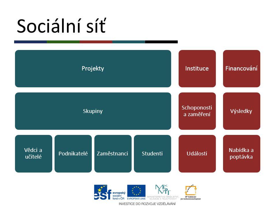 Sociální síť Projekty Skupiny Vědci a učitelé PodnikateléZaměstnanciStudenti Instituce Schoponosti a zaměření Události Financování Výsledky Nabídka a