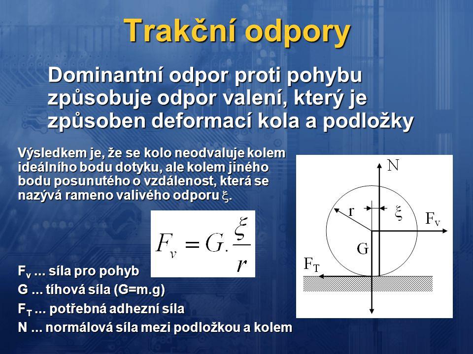 Trakční odpory Dominantní odpor proti pohybu způsobuje odpor valení, který je způsoben deformací kola a podložky Výsledkem je, že se kolo neodvaluje k