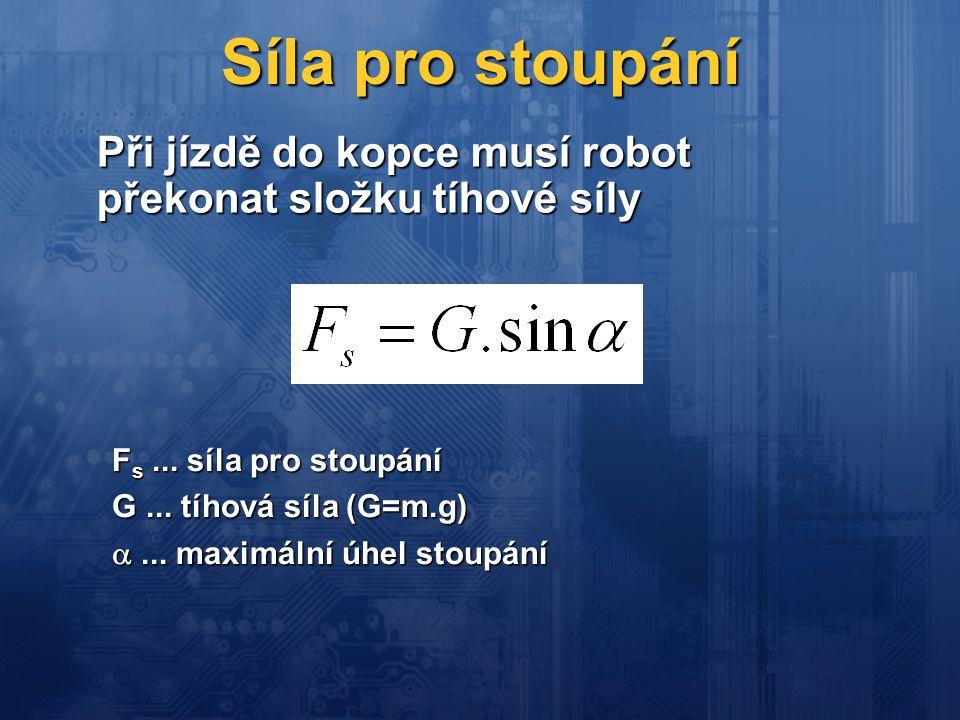 Síla pro stoupání Při jízdě do kopce musí robot překonat složku tíhové síly F s... síla pro stoupání G... tíhová síla (G=m.g) ... maximální úhel stou