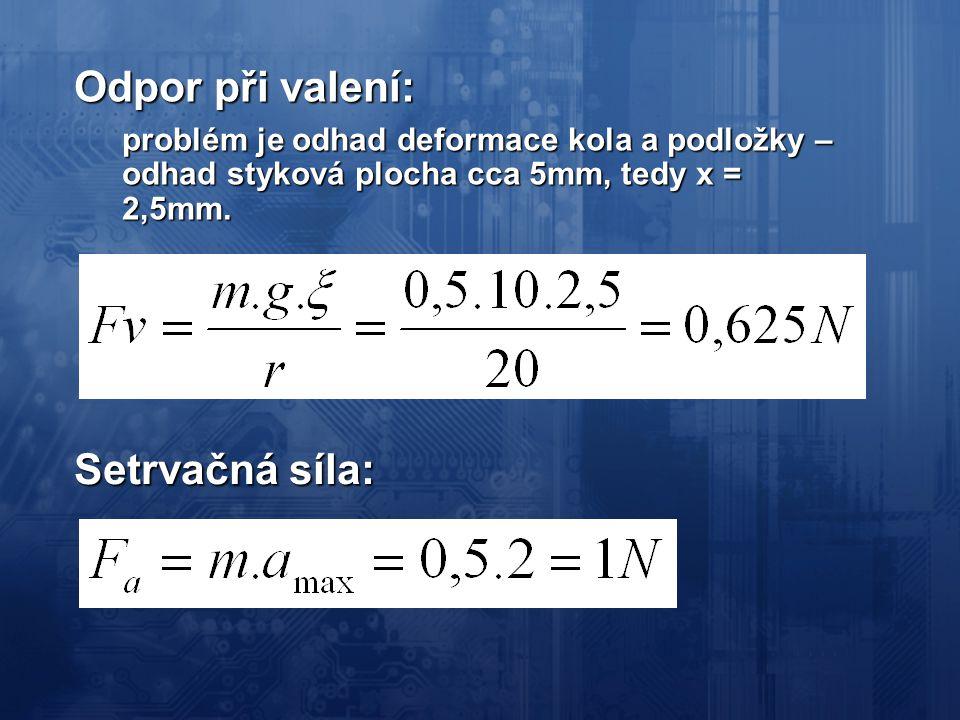 Odpor při valení: problém je odhad deformace kola a podložky – odhad styková plocha cca 5mm, tedy x = 2,5mm. Setrvačná síla: