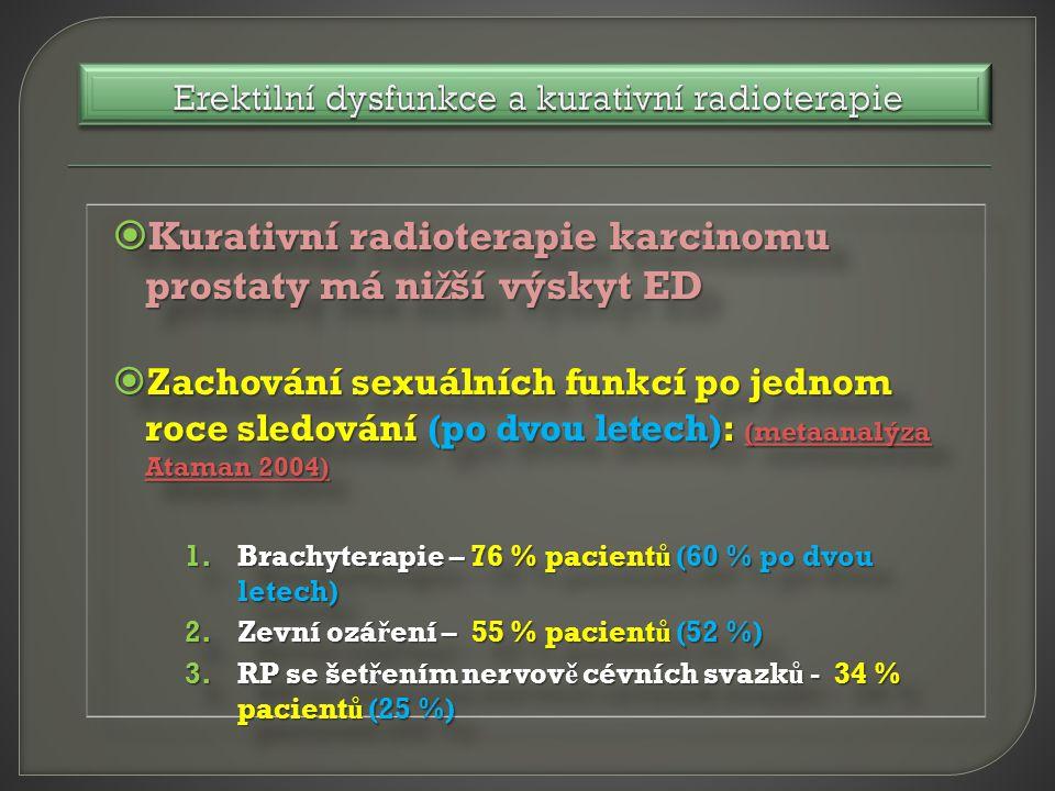  Kurativní radioterapie karcinomu prostaty má ni ž ší výskyt ED  Zachování sexuálních funkcí po jednom roce sledování (po dvou letech): (metaanalýza Ataman 2004) (metaanalýza Ataman 2004) (metaanalýza Ataman 2004) 1.Brachyterapie – 76 % pacient ů (60 % po dvou letech) 2.Zevní ozá ř ení – 55 % pacient ů (52 %) 3.RP se šet ř ením nervov ě cévních svazk ů - 34 % pacient ů (25 %)  Kurativní radioterapie karcinomu prostaty má ni ž ší výskyt ED  Zachování sexuálních funkcí po jednom roce sledování (po dvou letech): (metaanalýza Ataman 2004) (metaanalýza Ataman 2004) (metaanalýza Ataman 2004) 1.Brachyterapie – 76 % pacient ů (60 % po dvou letech) 2.Zevní ozá ř ení – 55 % pacient ů (52 %) 3.RP se šet ř ením nervov ě cévních svazk ů - 34 % pacient ů (25 %)
