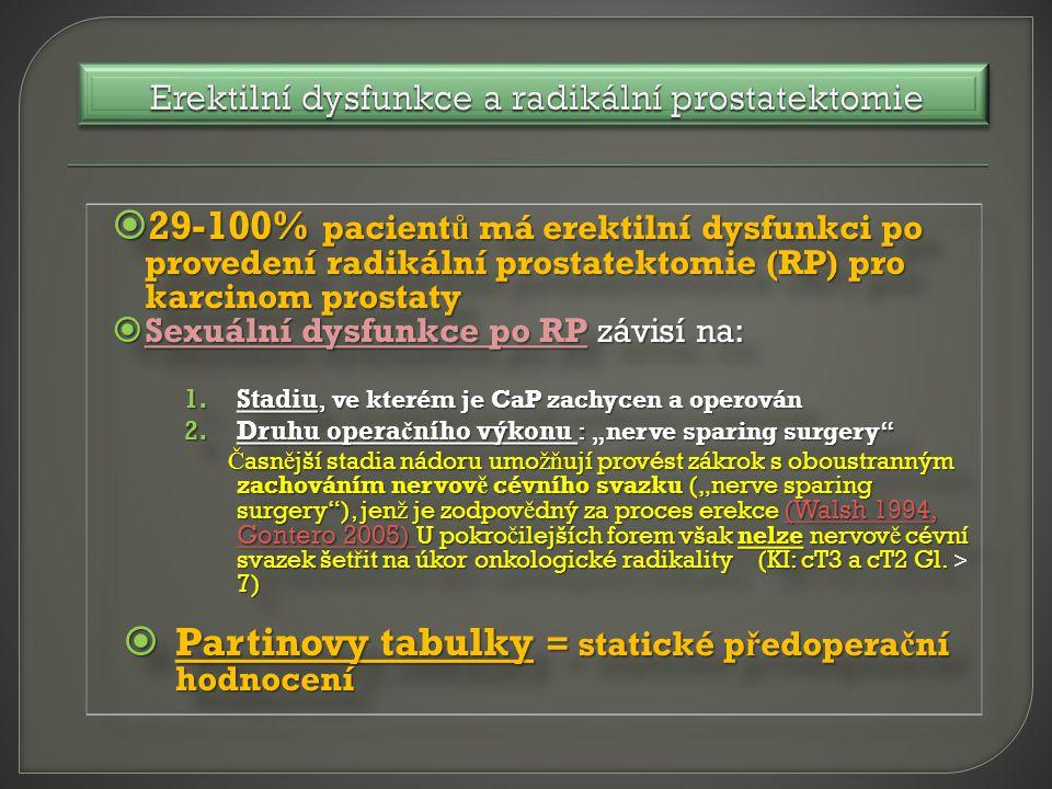 """ 29-100% pacient ů má erektilní dysfunkci po provedení radikální prostatektomie (RP) pro karcinom prostaty  Sexuální dysfunkce po RP závisí na: 1.Stadiu, ve kterém je CaP zachycen a operován 2.Druhu opera č ního výkonu : """"nerve sparing surgery Č asn ě jší stadia nádoru umo žň ují provést zákrok s oboustranným zachováním nervov ě cévního svazku (""""nerve sparing surgery ), jen ž je zodpov ě dný za proces erekce (Walsh 1994, Gontero 2005) U pokro č ilejších forem však nelze nervov ě cévní svazek šet ř it na úkor onkologické radikality (KI: cT3 a cT2 Gl."""