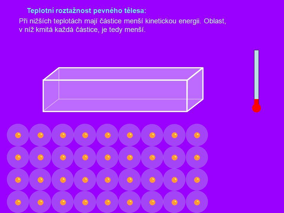 Při nižších teplotách mají částice menší kinetickou energii. Oblast, v níž kmitá každá částice, je tedy menší. Teplotní roztažnost pevného tělesa: