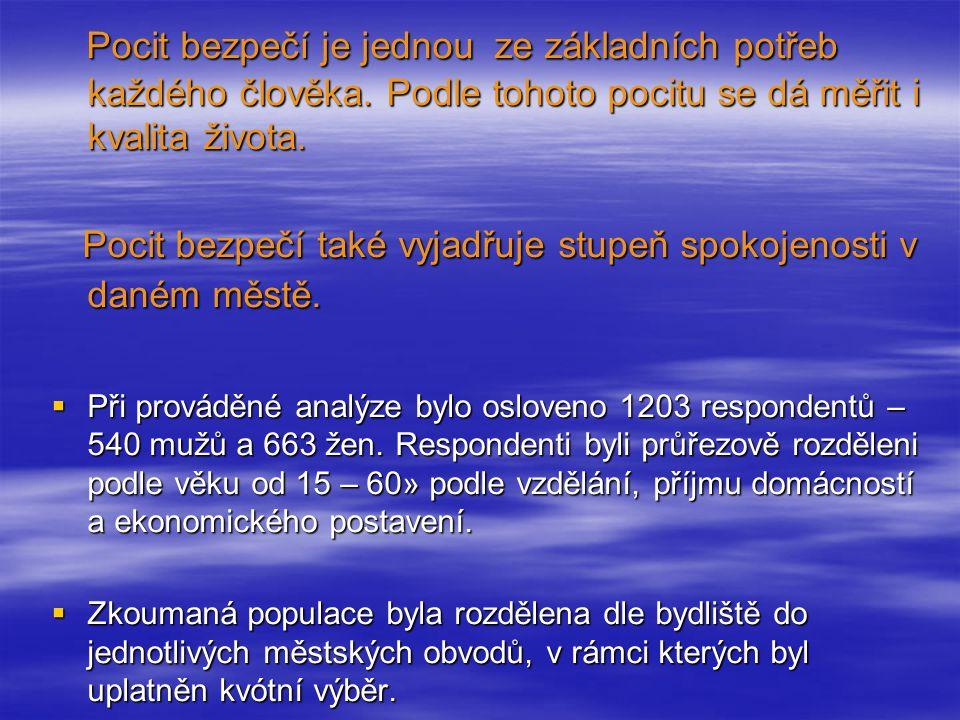 MO Plzeň 1 Lokalita Vinice z pohledu respondentů  Jako celek a dále zejména :  Strážnická ulice  Brněnská ulice  Hodonínská ulice  Košutecké jezírko