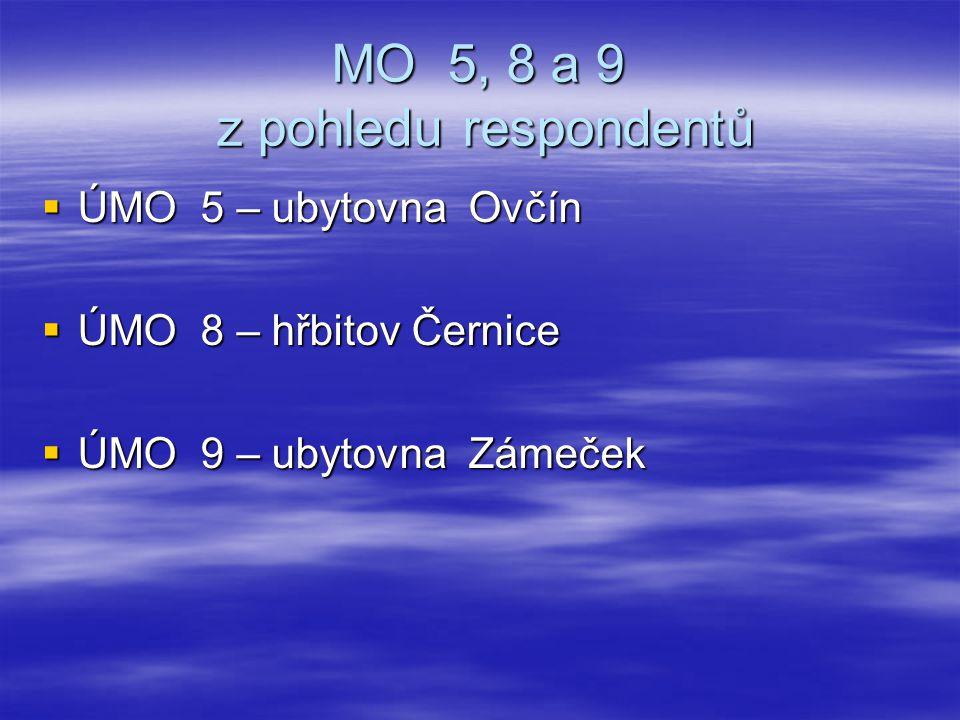 MO 5, 8 a 9 z pohledu respondentů  ÚMO 5 – ubytovna Ovčín  ÚMO 8 – hřbitov Černice  ÚMO 9 – ubytovna Zámeček